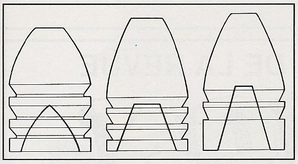 Croquis en coupe des trois types de balles de type Minié que nous avons testés dans cette arme, de gauche à droite : 465 grains (moule Pedersoli), 488 grains (chez Kettner) et 508 grains (moule Lyman).