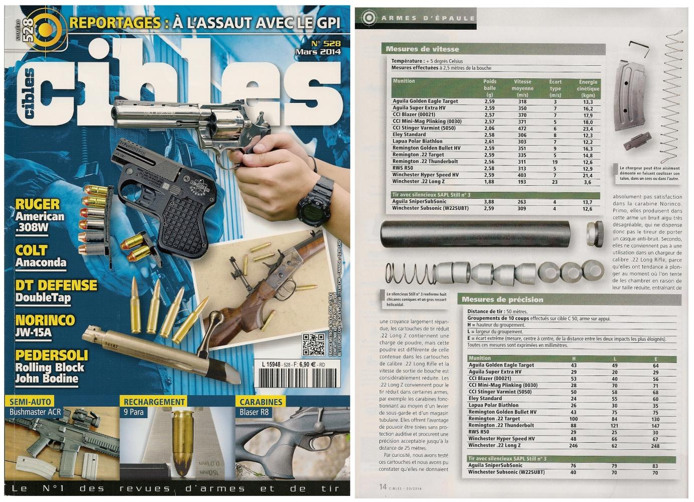 Le banc d'essai de la carabine Norinco JW-15A a été publié sur 6 pages ½ dans le magazine Cibles n°528 (mars 2014)