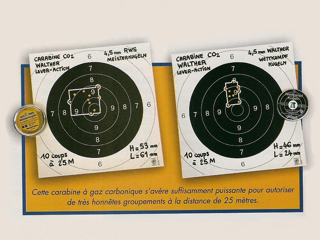 Associée à sa cadence de tir rapide, l'excellente précision de cette carabine la rend très agréable à utiliser pour le plinking. D'autant plus que sa puissance permet d'effectuer des tirs à des distances inhabituelles pour ce type d'arme.