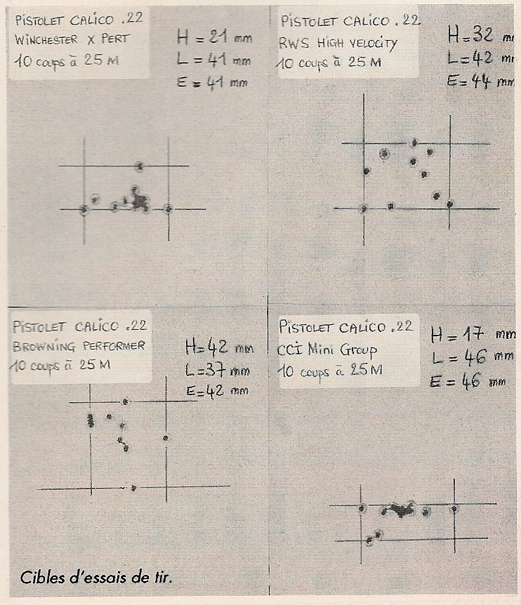 Cibles tirées sur appui à la distance de 25 mètres.
